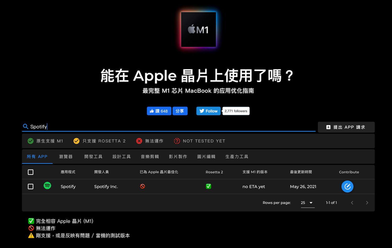 Spotify 尚未支援 M1 mac