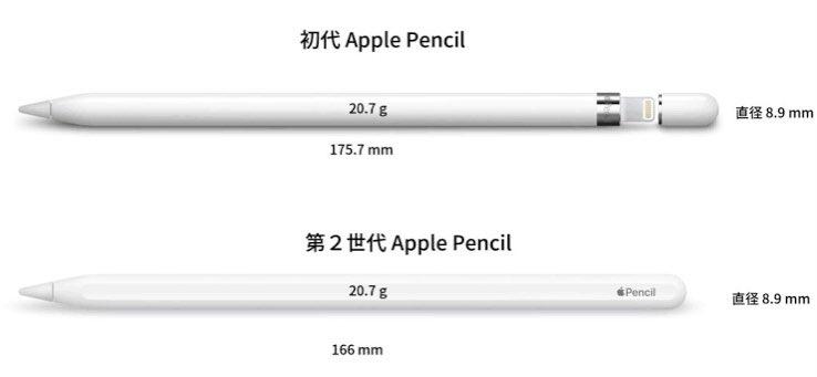 Apple Pencil 1 和 APple Pencil 2