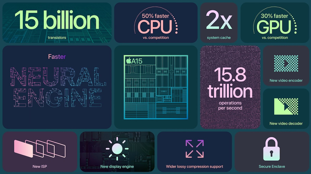 A15 仿生晶片 處理器