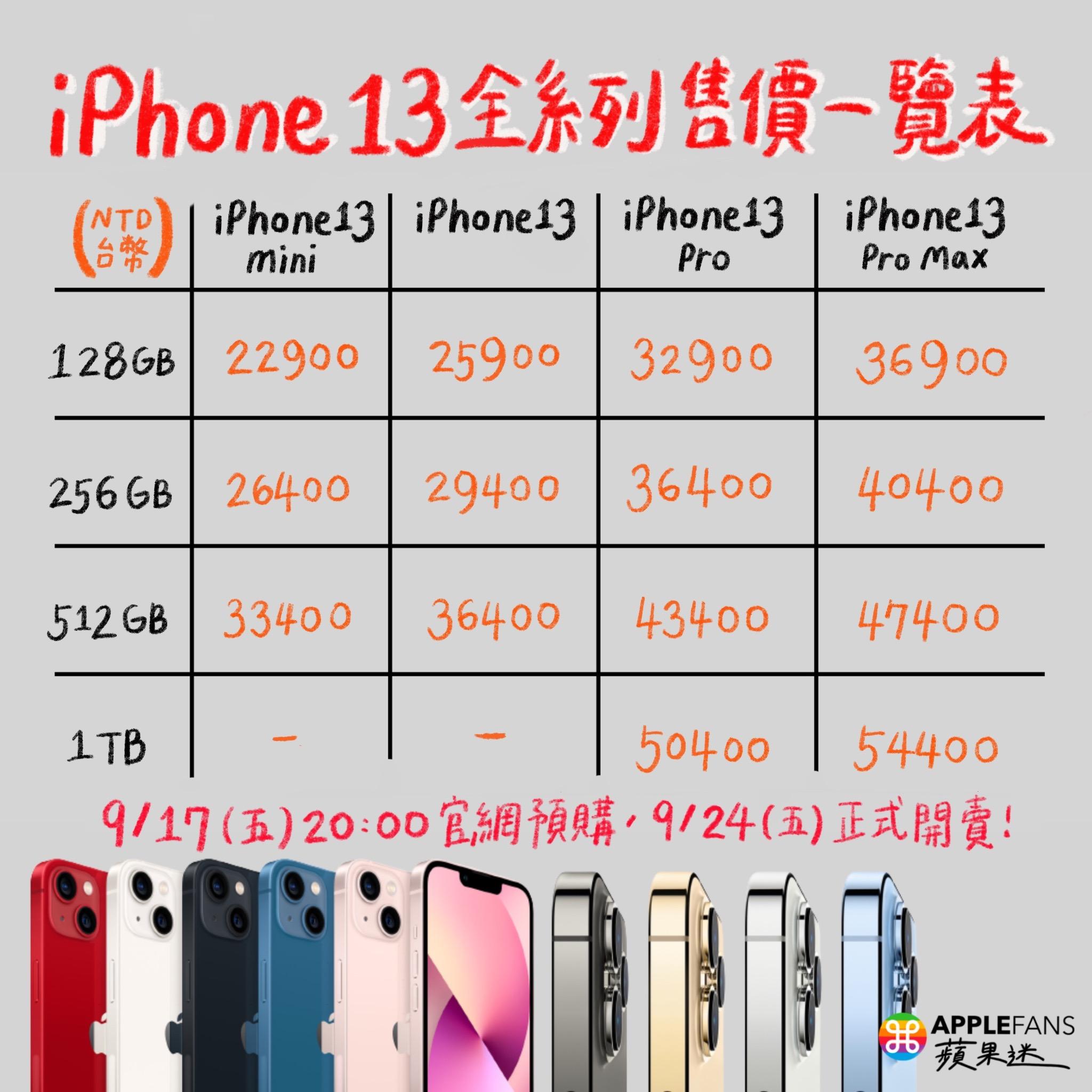 iPhone 13 系列價格表