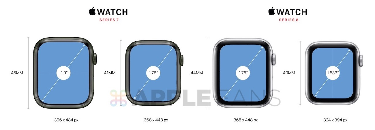 Apple Watch series 7 螢慕尺寸大小