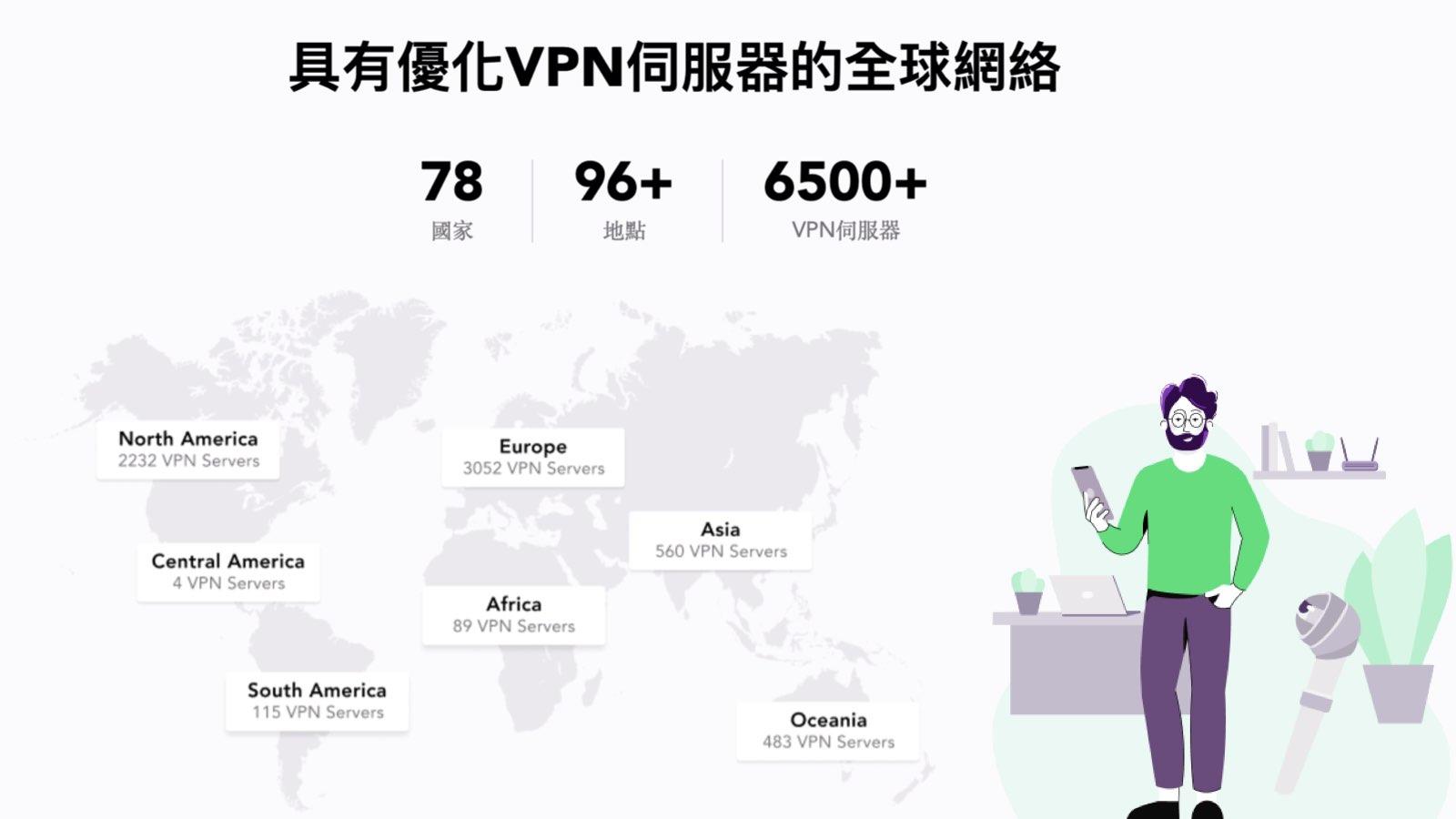 PureVPN 的八大功能特色