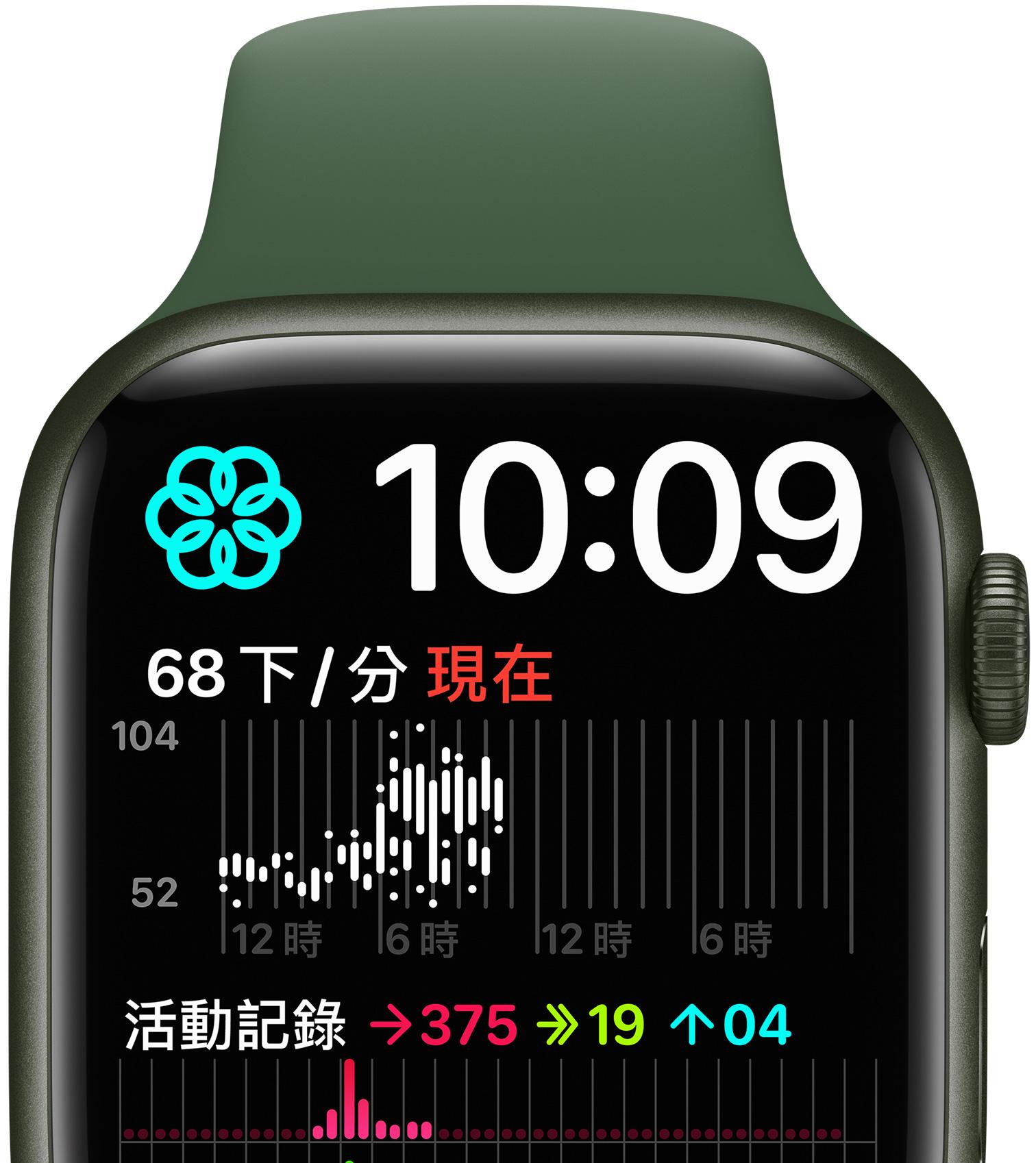 Apple Watch series 7 顯示器
